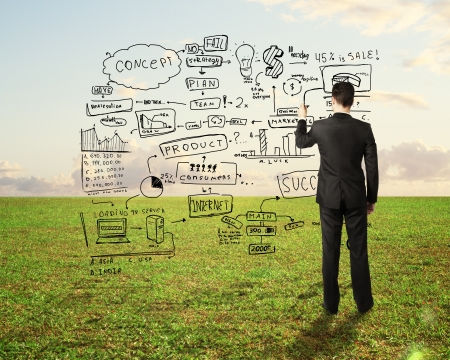 symbols commercial: businessman drawing business concept on nature background Stock Photo