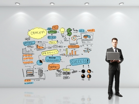 businessman with laptop and drawing business strategy on wall photo
