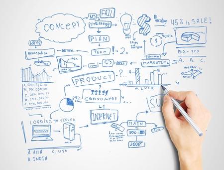 lluvia de ideas: dibujo a mano concepto de negocio en la pared Foto de archivo