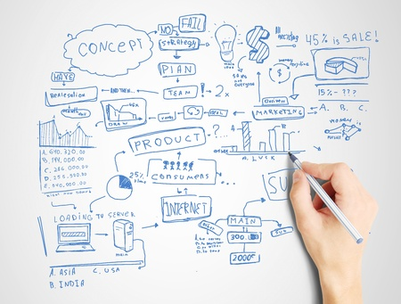 hand drawing business concept on wall Stock Photo - 18761191