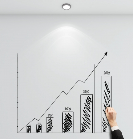 hand drawing chart on wall photo