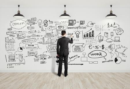 businssman tekening business concept op witte muur