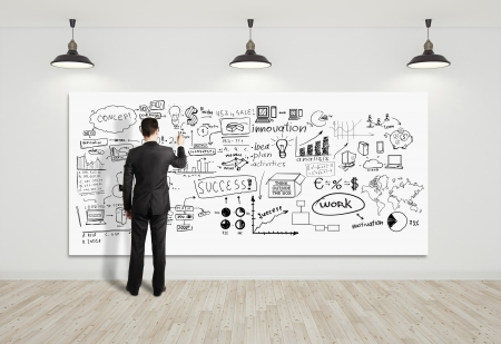 businssman drawing business concept on white poster photo