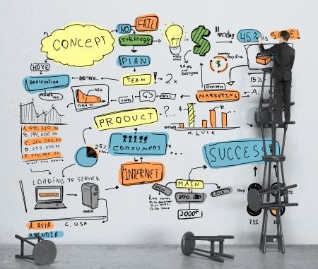 벽에 사업가 그리기 색상 사업 전략 스톡 콘텐츠