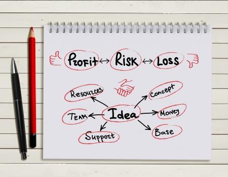 perdidas y ganancias: cuaderno con la estrategia de negocios sobre una mesa blanca