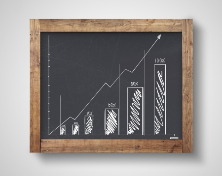 blackboard with chart on a gray wall photo