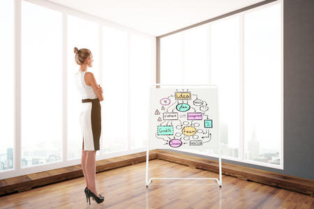 looking at view: Side view of young businesswoman looking at whiteboard with business sketch in loft interior with city view. Success concept. 3D Rendering Stock Photo