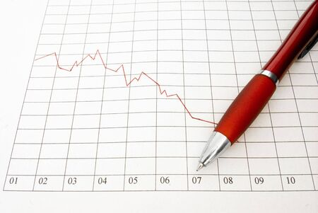 proceed: The decrease in sales in the trade financial crisis proceed.