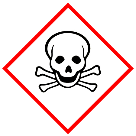 Acute toxicity (Symbol: Skull and crossbones)