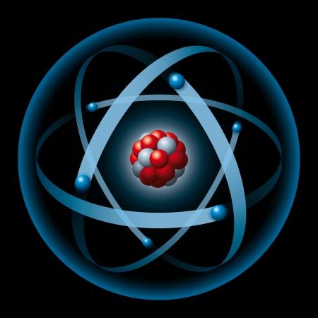 核と電子を持つ原子