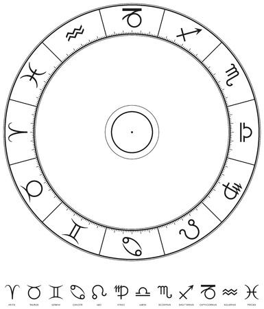 sea goat: Zodiac Astrology