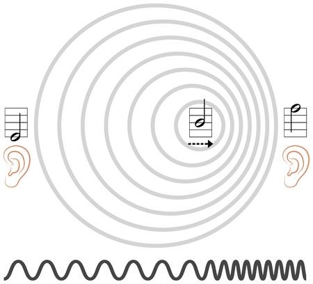 Doppler Effect Stock Vector - 21570501