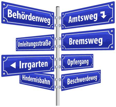 procedure: I cartelli stradali con i nomi che implicano procedure amministrative fastidiosi e canali ufficiali etichettatura tedesco vettore isolato su sfondo bianco