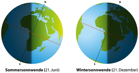 day night: Illustration of summer solstice in june and winter solstice in december  Globes with continents, sunlight and shadows  German labeling   Isolated vectors on white background