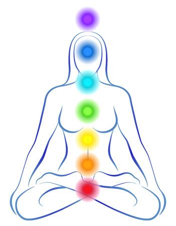 Illustratie van een mediterende vrouw in yoga positie met de zeven belangrijkste chakra's