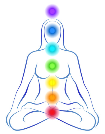 energy healing: Illustration of a meditating woman in yoga position with the seven main chakras