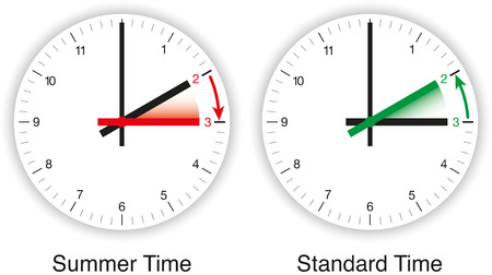 Daylight Saving Time, DST, Summer Time Vector