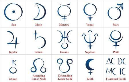 Kalligrafische illustraties van de tien astrologische planeten, plus chiron, lilith, maan knooppunten en windstreken