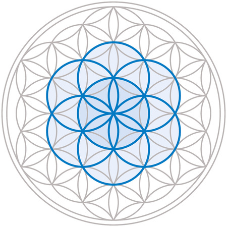 Seed of Life in the center of the Flower of Life, a geometrical figure, composed of multiple evenly-spaced, overlapping circles, forming a flower-like pattern