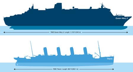 タイタニック号とクイーンメリー 2、透明度を持つ世界のベクトル図の最大の大西洋の定期船のサイズ比較  イラスト・ベクター素材
