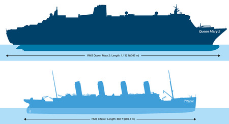 Size comparison at the Titanic and Queen Mary 2, the largest atlantic liner in the world  Vector illustration with transparencies