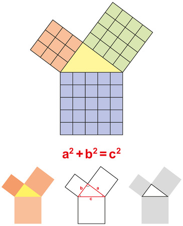 mystique: Pythagorean Theorem - The Pythagorean Theorem is a relation in Euclidean geometry among the three sides of a right triangle  Illustration