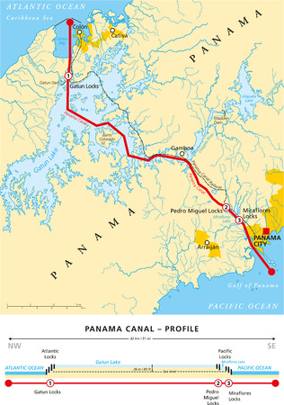 英語ラベル、説明、およびスケールを持つ断面、都市、河川や湖沼のベクトル イラスト - パナマ運河の政治地図  イラスト・ベクター素材