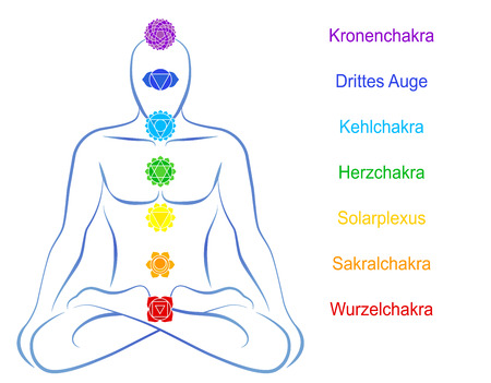 inner beauty: Seven main chakras beaded along the corresponding body regions of a meditating man