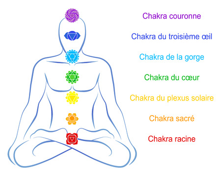 inner beauty: Seven main chakras beaded along the corresponding body regions of a meditating man  Illustration