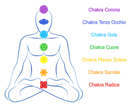 Seven main chakras beaded along the corresponding body regions of a meditating man  Vector