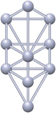 Baum des Lebens mit zehn Sephirots - Kabbalah - Baum des Lebens mit zehn Sephirots der hebräischen Kabbala dreidimensionale