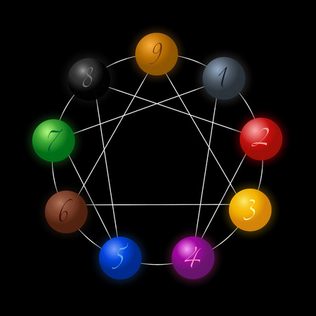 Enneagram figure composed of nine different colored shimmering spheres  Illustration