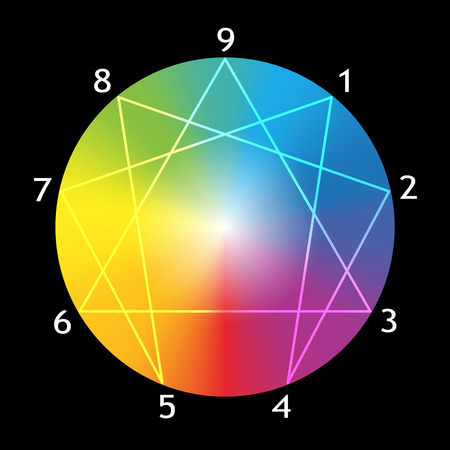 typology: Enneagram figure with numbers from one to nine concerning the nine types of personality around a rainbow gradient sphere  Illustration