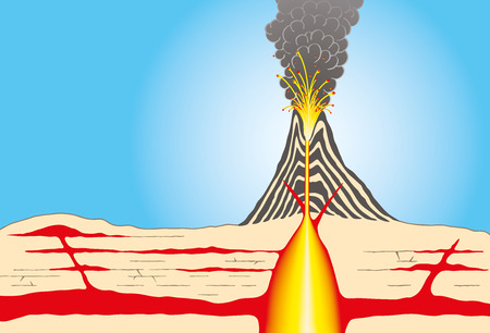 dike: Volcano - Cross-section through a volcano showing layers of ash, large magma chamber, conduits, lava, crater and ash clouds