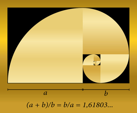 Golden cut, shown as a spiral out of quadrants, plus formula  Vector illustration