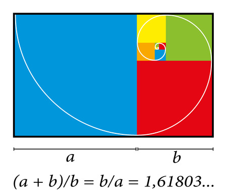 Golden cut plus mathematical formula shown as colorful quadrants and a white spiral  Isolated vector illustration on white background