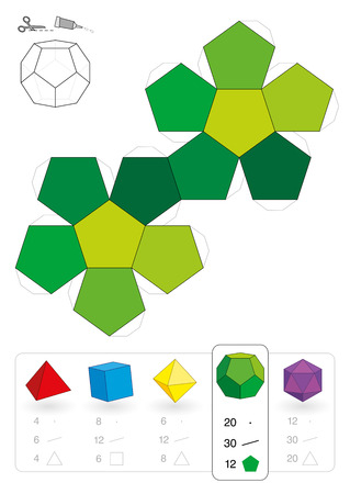 Paper model of a dodecahedron, one of five platonic solids, to make a three-dimensional handicraft work out of the green pentagon net  Below are all five with numbers of vertices, edges and faces