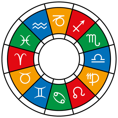 Astrology zodiac with twelve signs colored in their appropriate element color: red fire, ocher earth, blue air, and green water. Isolated vector illustration on white background.