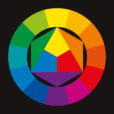 Farbrad auf schwarzem Hintergrund, die die Komplementärfarben, die in der Kunst und für die Bilder verwendet wird. Primärfarben in der Mitte und die daraus resultierenden Mischfarben in den Kreis. Standard-Bild - 32231163
