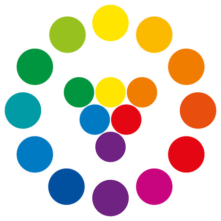 primary colors: Color wheel with circles, showing the complementary colors that is used in art and for paintings. Primary and secondary colors in the center and resulting mixed colors.