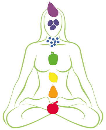 chakra: Meditating woman with fruits and vegetables instead of her seven body chakras. Isolated vector illustration on white background. Illustration