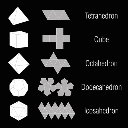 solids: Five platonic solids plus nets and names. Isolated vector illustration over black background.