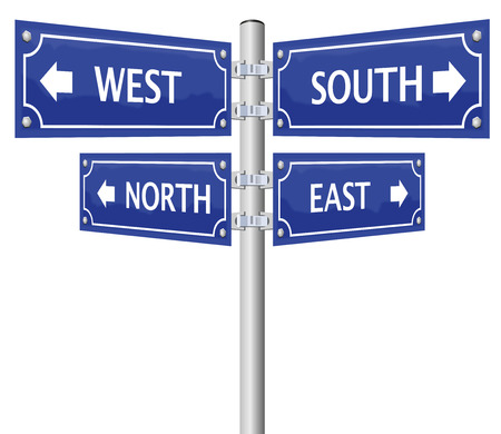 south east: North, east, south and west - the cardinal points - written on four signposts. Isolated vector illustration on white background. Illustration