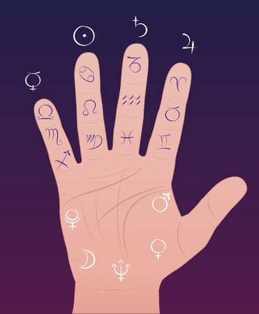 clarification: Palmistry - Right hand with signs of the zodiac and planetary gods for clarification of astrological analogies. Vector illustration on purple gradient background.