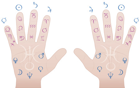 palmistry: Astrology and palmistry - Signs of the zodiac and planetary gods at the corresponding parts of the hands. Isolated vector illustration on white background. Illustration