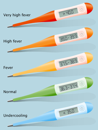 stated: Medical thermometers with five different stated temperature measurements in degree celsius - undercooling, normal, fever, high fever and very high fever. Vector illustration on blue background.
