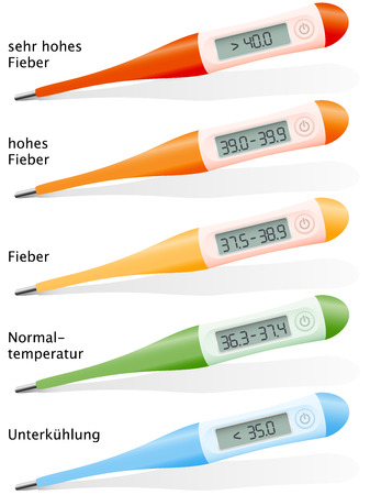 stated: Digital thermometers with five different stated temperature measurements in degree celsius - undercooling, normal, fever, high fever and very high fever. Isolated vector illustration on white background. GERMAN LABELING!