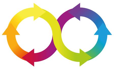 signo infinito: Símbolo del infinito con circuito de flecha colorido. Ilustración sobre fondo blanco.