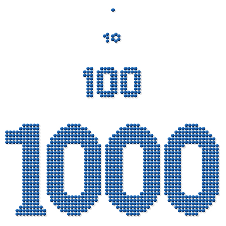 pictorial: THOUSAND,HUNDRED,TEN and ONE - consisting of exactly thousand, hundred, ten and one dot - for pictorial representation of a great number of units or individuals.