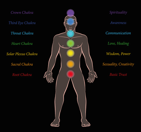 virile: Body chakras with names and meanings on black background. Illustration